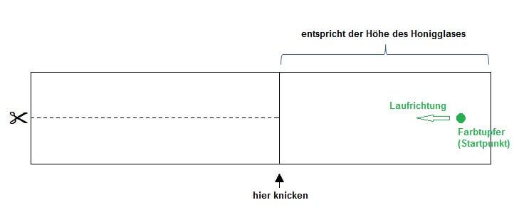 Vorlage Chromatographie-Streifen