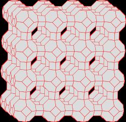 Kristallgitter von Zeolith A